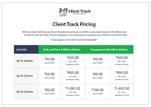 Client Track Pricing Picture